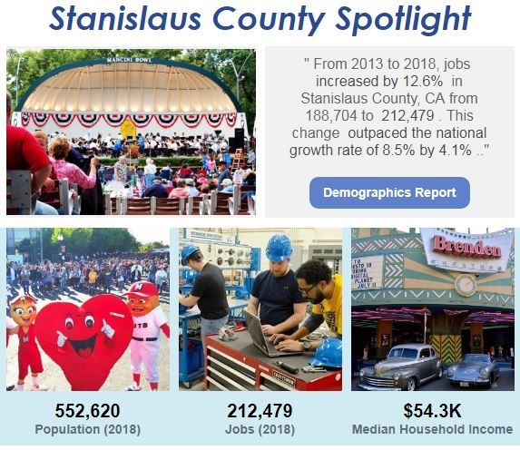 Stanislaus County – Central California